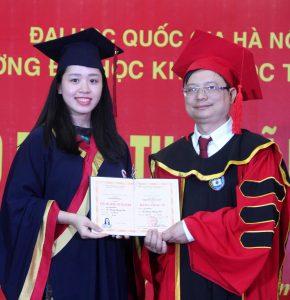 Thông tin thi tuyển sinh sau Đại học đợt 1 năm 2019