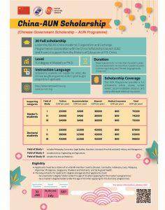 [HỌC BỔNG] Chương trình học bổng Trung Quốc – AUN năm 2020 – 2021