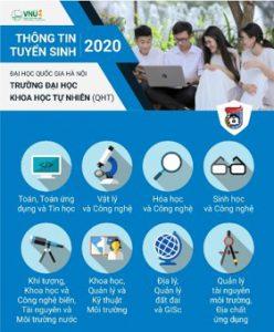 [Infographic] Thông tin tuyển sinh ĐHCQ năm 2020 của Trường ĐH Khoa học Tự nhiên